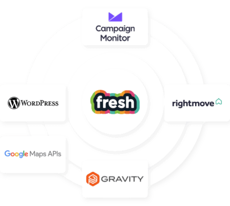 Technology used on the Fresh website